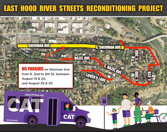 East Streets Reconditioning